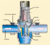 Reduktor ciśnienia wody