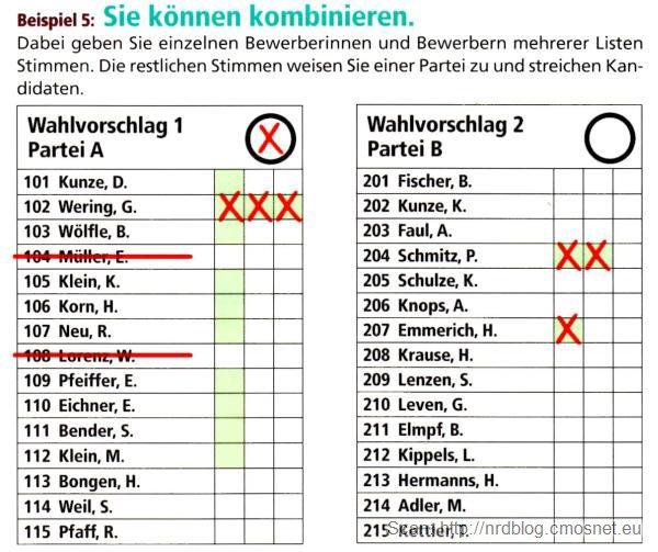 Wybory samorządowe w Niemczech - kombinacja