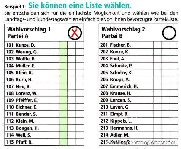 Wybory samorządowe w Niemczech - wybór listy