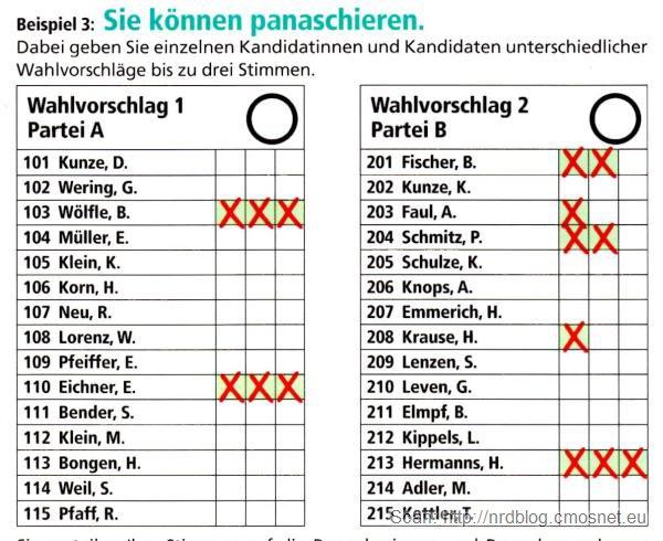 Wybory samorządowe w Niemczech - panaschieren