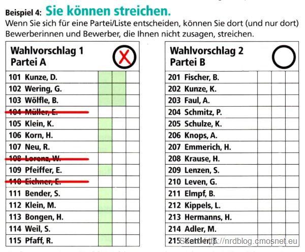 Wybory samorządowe w Niemczech - skreślanie kandydatów