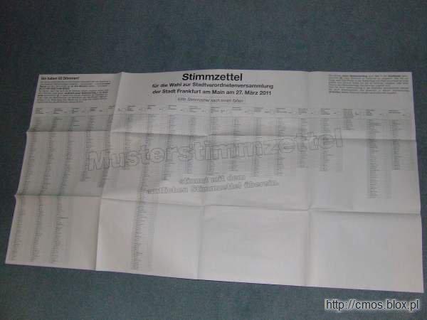 Karta wyborcza do wyborów samorządowych