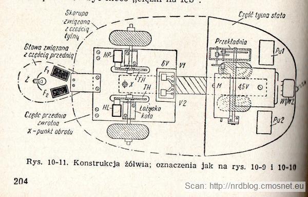 """Cybernetyczny żółw - skan z książki Janusza Wojciechowskiego """"Nowoczesne zabawki"""" (1963)"""