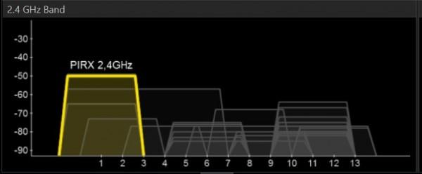 WiFi-2-4-GHz