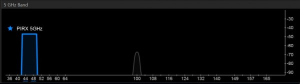 WiFi-5-GHz